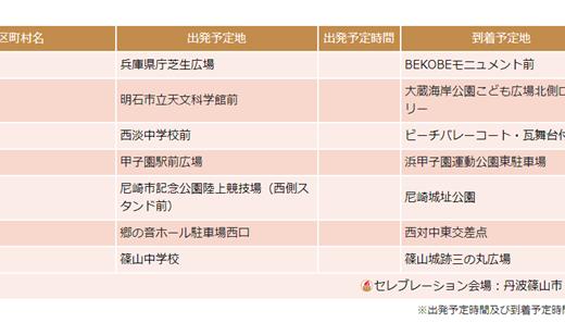 関ジャニの安田章大が聖火ランナーで走るルートと日時は?