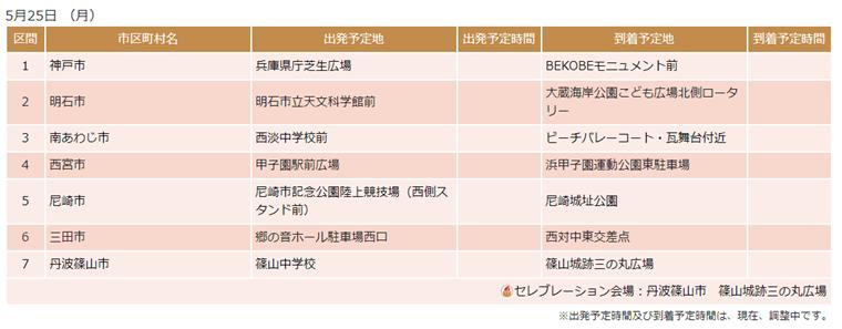 関ジャニ 安田章大 聖火リレー